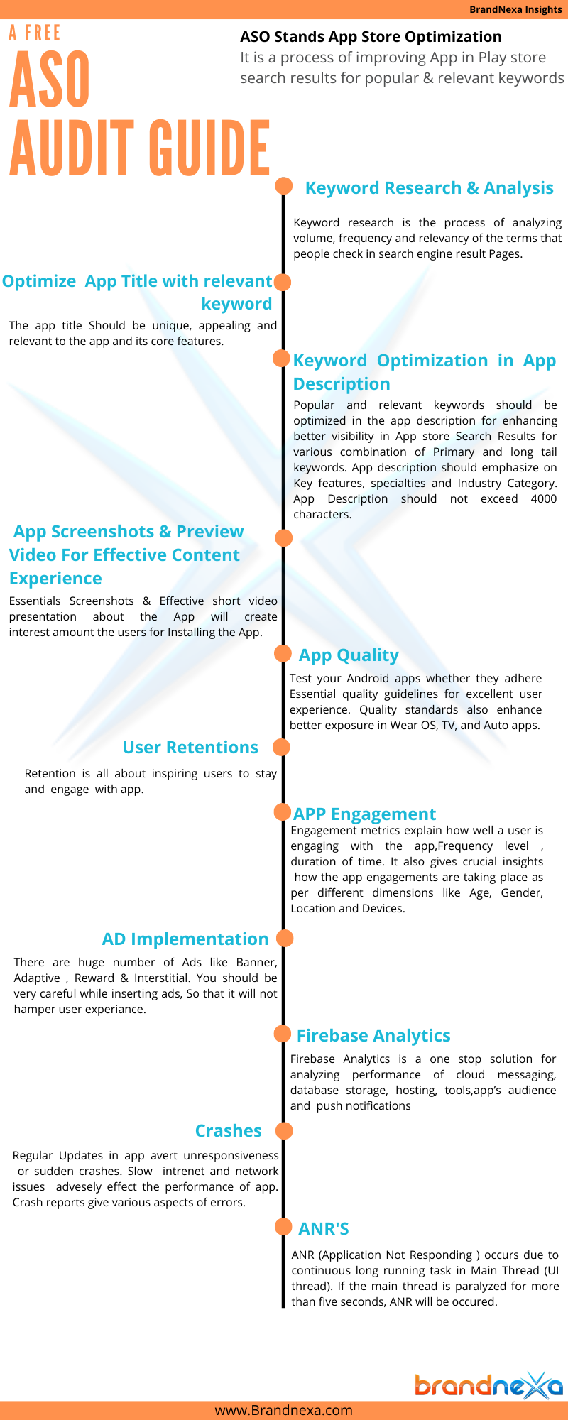 App Store Optimization Audit