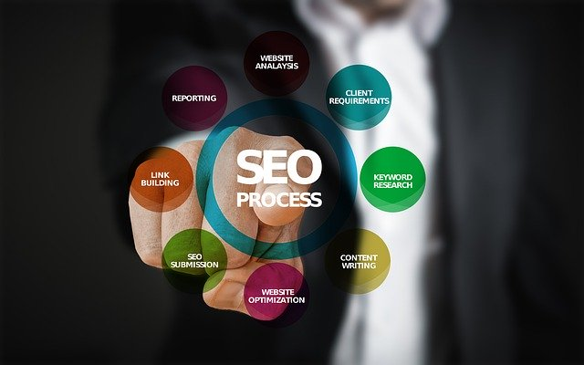 Search Engine Optimization for Growing the Audience